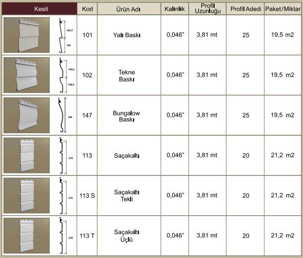 Amerikan Siding - Amerikan Siding Fiyatları
