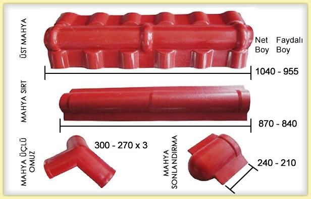 Plastik (PVC) Panel Kiremit - Polimit Plastik Kiremit Fiyatları