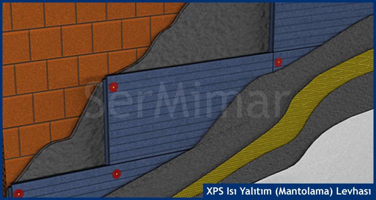 XPS Isı Yalıtım Mantolama Levhası